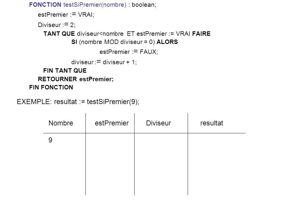 FONCTION testSiPremier(nombre) : boolean; estPremier : = VRAI; Diviseur : = 2; TANT QUE diviseur<nombre ET estPremier := VRAI FAIRE SI (nombre MOD diviseur = 0) ALORS estPremier : = FAUX; diviseur : = diviseur + 1; FIN TANT QUE RETOURNER estPremier; FIN FONCTION Diviseur estPremier EXEMPLE: resultat := testSiPremier(9); resultatNombre 9