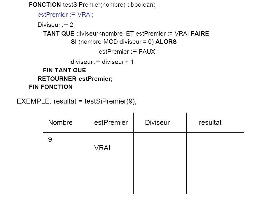 FONCTION testSiPremier(nombre) : boolean; estPremier : = VRAI; Diviseur : = 2; TANT QUE diviseur<nombre ET estPremier := VRAI FAIRE SI (nombre MOD diviseur = 0) ALORS estPremier : = FAUX; diviseur : = diviseur + 1; FIN TANT QUE RETOURNER estPremier; FIN FONCTION Diviseur estPremier VRAI Nombre 9 EXEMPLE: resultat = testSiPremier(9); resultat