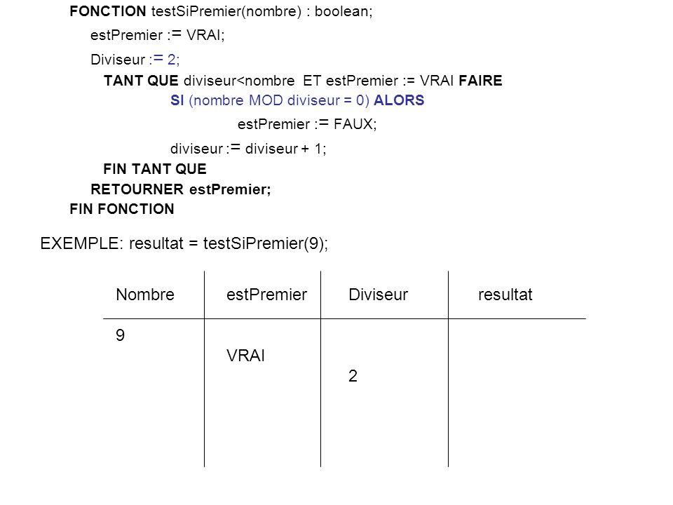 FONCTION testSiPremier(nombre) : boolean; estPremier : = VRAI; Diviseur : = 2; TANT QUE diviseur<nombre ET estPremier := VRAI FAIRE SI (nombre MOD diviseur = 0) ALORS estPremier : = FAUX; diviseur : = diviseur + 1; FIN TANT QUE RETOURNER estPremier; FIN FONCTION Diviseur 2 estPremier VRAI Nombre 9 EXEMPLE: resultat = testSiPremier(9); resultat