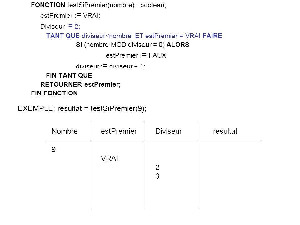 FONCTION testSiPremier(nombre) : boolean; estPremier : = VRAI; Diviseur : = 2; TANT QUE diviseur<nombre ET estPremier = VRAI FAIRE SI (nombre MOD diviseur = 0) ALORS estPremier : = FAUX; diviseur : = diviseur + 1; FIN TANT QUE RETOURNER estPremier; FIN FONCTION Diviseur 2 3 estPremier VRAI Nombre 9 EXEMPLE: resultat = testSiPremier(9); resultat