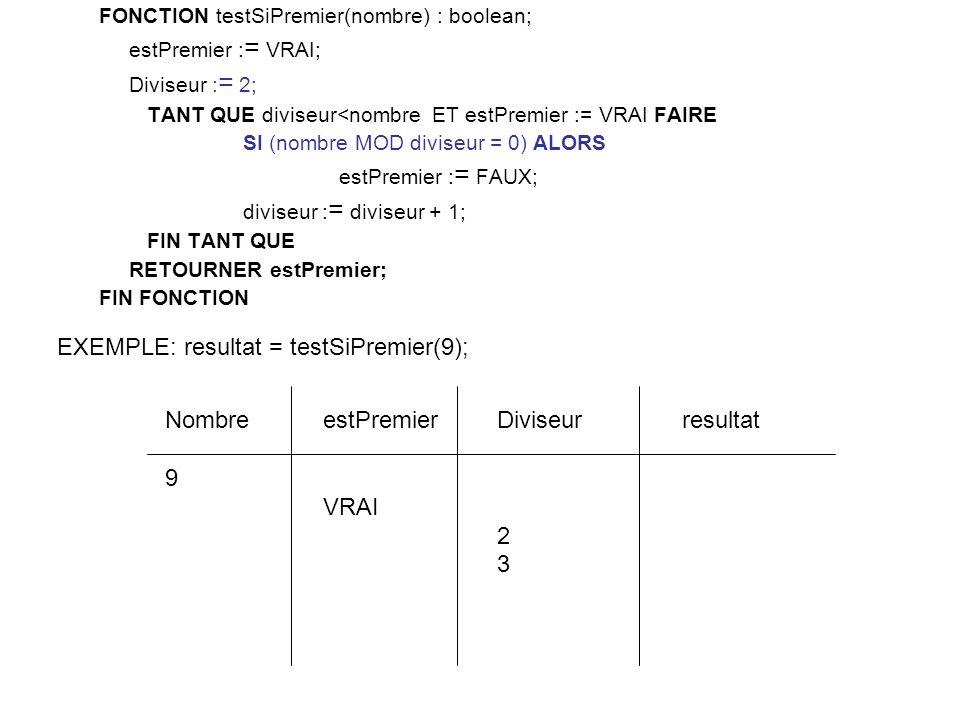 FONCTION testSiPremier(nombre) : boolean; estPremier : = VRAI; Diviseur : = 2; TANT QUE diviseur<nombre ET estPremier := VRAI FAIRE SI (nombre MOD diviseur = 0) ALORS estPremier : = FAUX; diviseur : = diviseur + 1; FIN TANT QUE RETOURNER estPremier; FIN FONCTION Diviseur 2 3 estPremier VRAI Nombre 9 EXEMPLE: resultat = testSiPremier(9); resultat