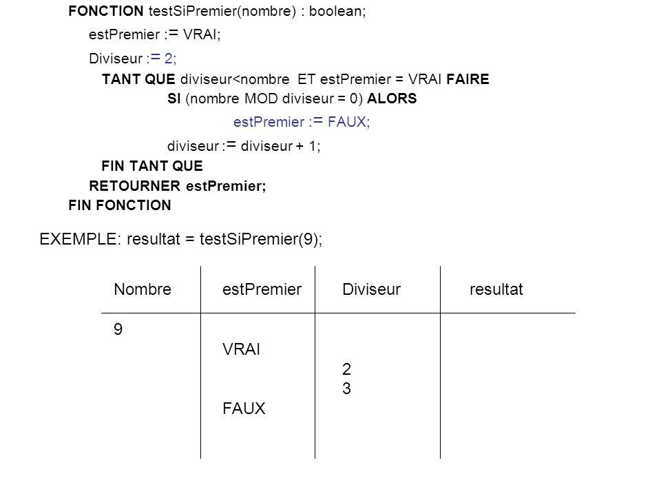 FONCTION testSiPremier(nombre) : boolean; estPremier : = VRAI; Diviseur : = 2; TANT QUE diviseur<nombre ET estPremier = VRAI FAIRE SI (nombre MOD diviseur = 0) ALORS estPremier : = FAUX; diviseur : = diviseur + 1; FIN TANT QUE RETOURNER estPremier; FIN FONCTION Diviseur 2 3 estPremier VRAI FAUX Nombre 9 EXEMPLE: resultat = testSiPremier(9); resultat