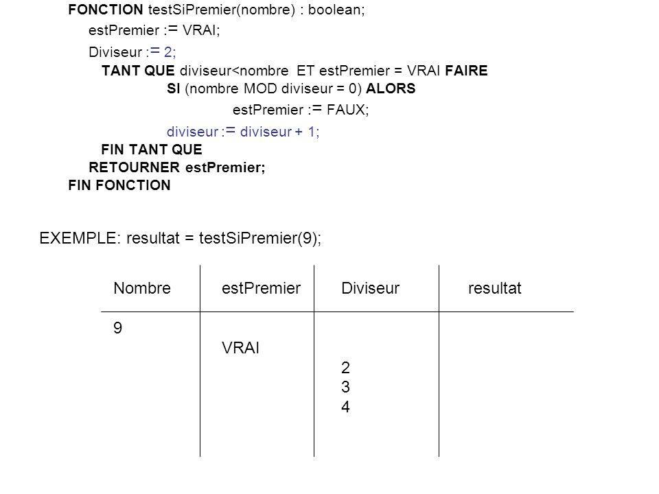 FONCTION testSiPremier(nombre) : boolean; estPremier : = VRAI; Diviseur : = 2; TANT QUE diviseur<nombre ET estPremier = VRAI FAIRE SI (nombre MOD diviseur = 0) ALORS estPremier : = FAUX; diviseur : = diviseur + 1; FIN TANT QUE RETOURNER estPremier; FIN FONCTION Diviseur 2 3 4 estPremier VRAI Nombre 9 EXEMPLE: resultat = testSiPremier(9); resultat