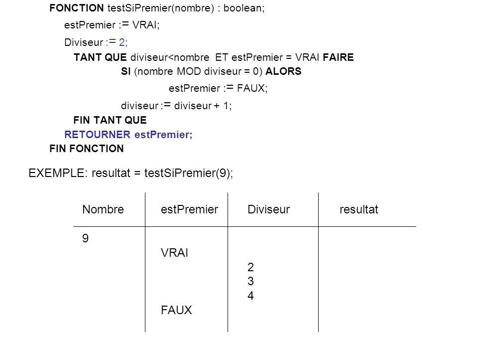 FONCTION testSiPremier(nombre) : boolean; estPremier : = VRAI; Diviseur : = 2; TANT QUE diviseur<nombre ET estPremier = VRAI FAIRE SI (nombre MOD diviseur = 0) ALORS estPremier : = FAUX; diviseur : = diviseur + 1; FIN TANT QUE RETOURNER estPremier; FIN FONCTION Diviseur 2 3 4 estPremier VRAI FAUX Nombre 9 EXEMPLE: resultat = testSiPremier(9); resultat