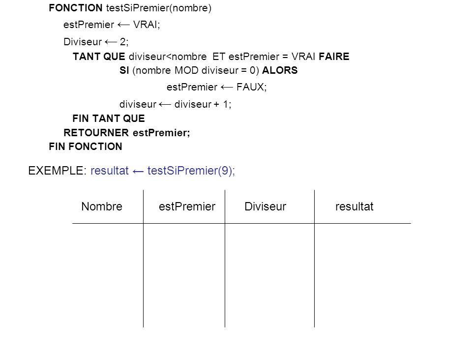FONCTION testSiPremier(nombre) estPremier VRAI; Diviseur 2; TANT QUE diviseur<nombre ET estPremier = VRAI FAIRE SI (nombre MOD diviseur = 0) ALORS estPremier FAUX; diviseur diviseur + 1; FIN TANT QUE RETOURNER estPremier; FIN FONCTION Diviseur estPremier EXEMPLE: resultat testSiPremier(9); resultatNombre