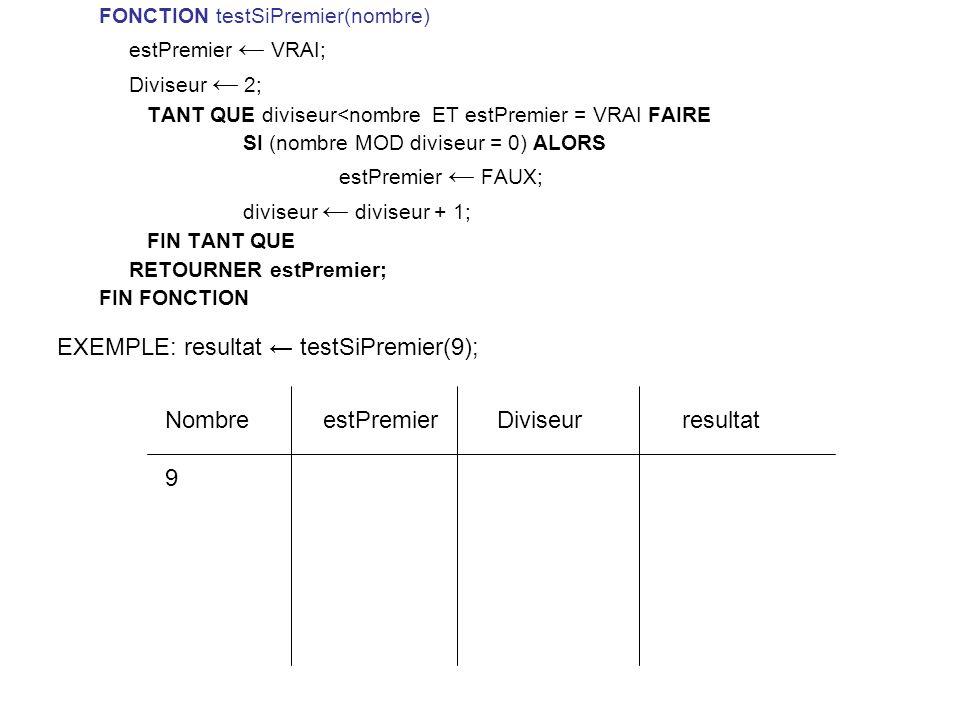 FONCTION testSiPremier(nombre) estPremier VRAI; Diviseur 2; TANT QUE diviseur<nombre ET estPremier = VRAI FAIRE SI (nombre MOD diviseur = 0) ALORS estPremier FAUX; diviseur diviseur + 1; FIN TANT QUE RETOURNER estPremier; FIN FONCTION Diviseur estPremier EXEMPLE: resultat testSiPremier(9); resultatNombre 9