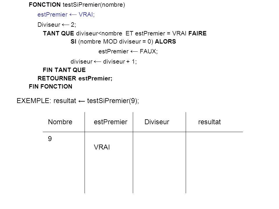 FONCTION testSiPremier(nombre) estPremier VRAI; Diviseur 2; TANT QUE diviseur<nombre ET estPremier = VRAI FAIRE SI (nombre MOD diviseur = 0) ALORS estPremier FAUX; diviseur diviseur + 1; FIN TANT QUE RETOURNER estPremier; FIN FONCTION Diviseur estPremier VRAI Nombre 9 EXEMPLE: resultat testSiPremier(9); resultat