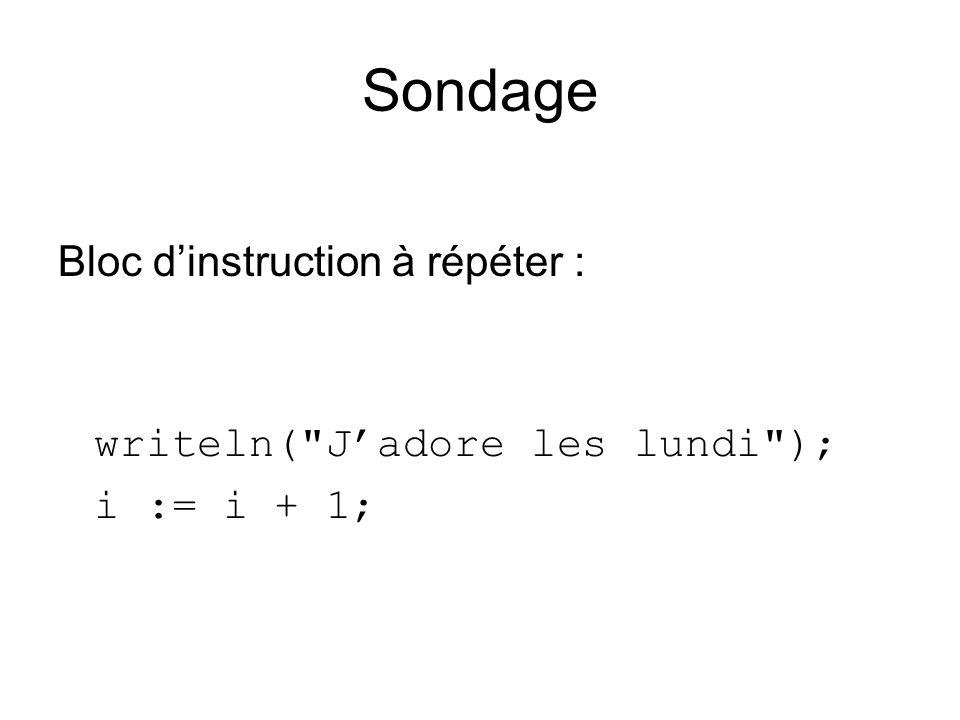 Bloc dinstruction Bloc dinstruction à répéter : (toujours dans begin end sil y a plusieurs) begin writeln( Jadore les lundi ); i := i + 1; end