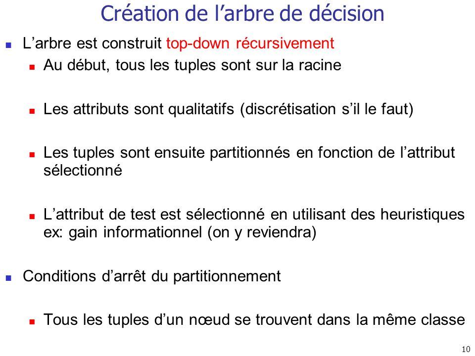 10 Création de larbre de décision Larbre est construit top-down récursivement Au début, tous les tuples sont sur la racine Les attributs sont qualitat