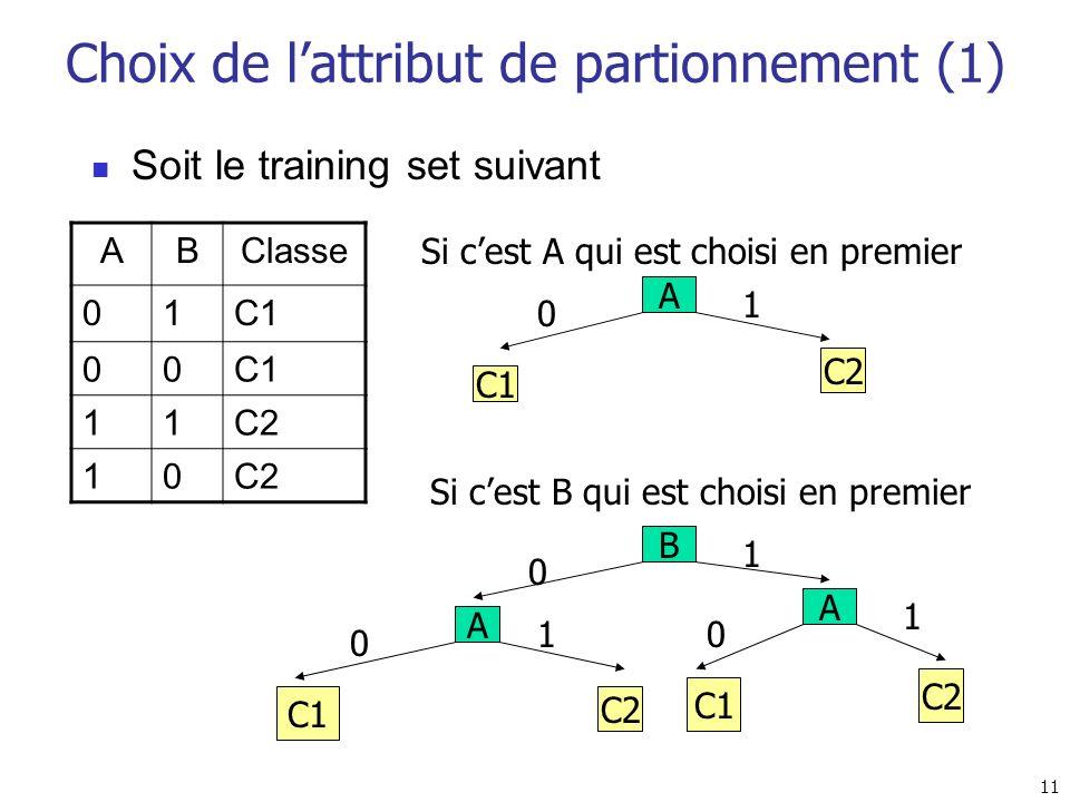 11 Choix de lattribut de partionnement (1) Soit le training set suivant ABClasse 01C1 00 11C2 10 Si cest A qui est choisi en premier A 0 1 C1 C2 Si ce