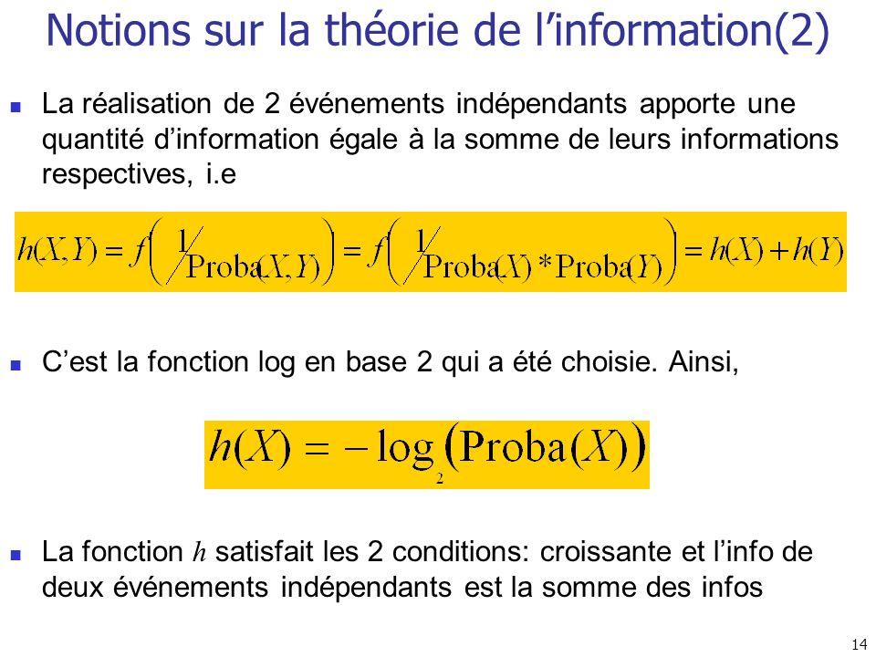 14 La réalisation de 2 événements indépendants apporte une quantité dinformation égale à la somme de leurs informations respectives, i.e Cest la fonct