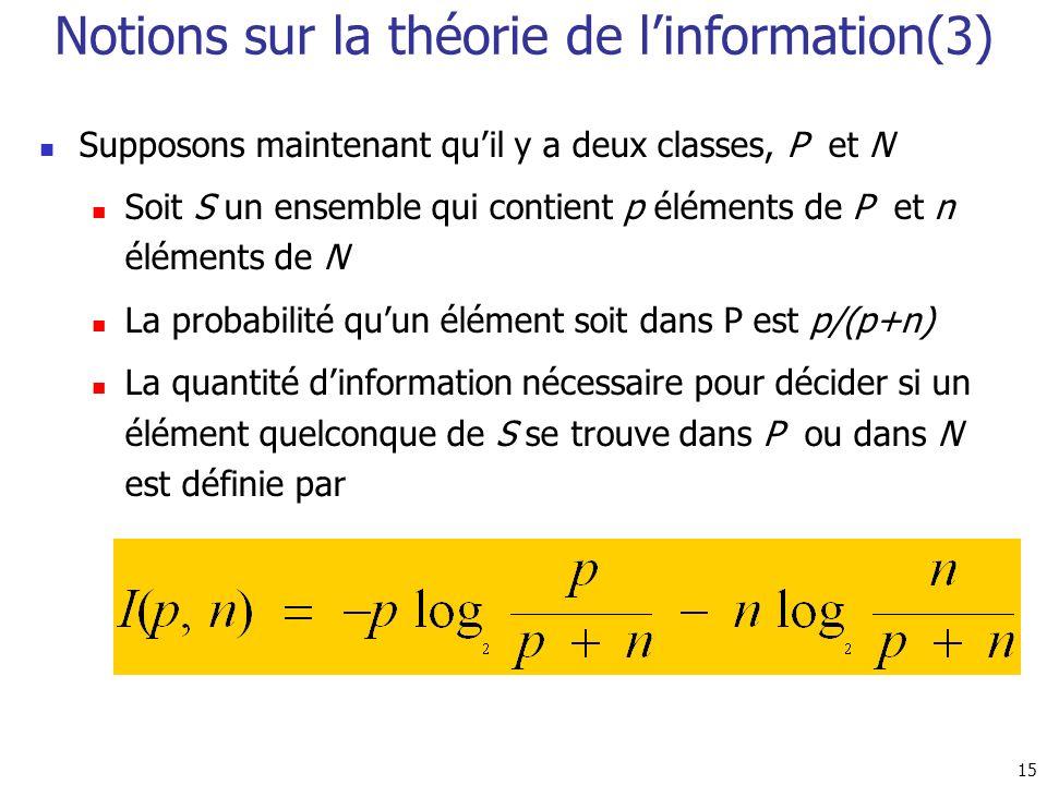 15 Notions sur la théorie de linformation(3) Supposons maintenant quil y a deux classes, P et N Soit S un ensemble qui contient p éléments de P et n é