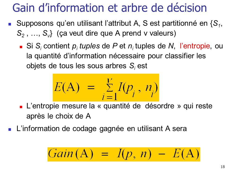 18 Gain dinformation et arbre de décision Supposons quen utilisant lattribut A, S est partitionné en {S 1, S 2, …, S v } (ça veut dire que A prend v v