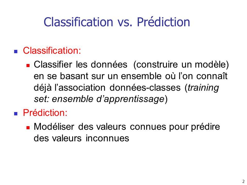 2 Classification: Classifier les données (construire un modèle) en se basant sur un ensemble où lon connaît déjà lassociation données-classes (trainin