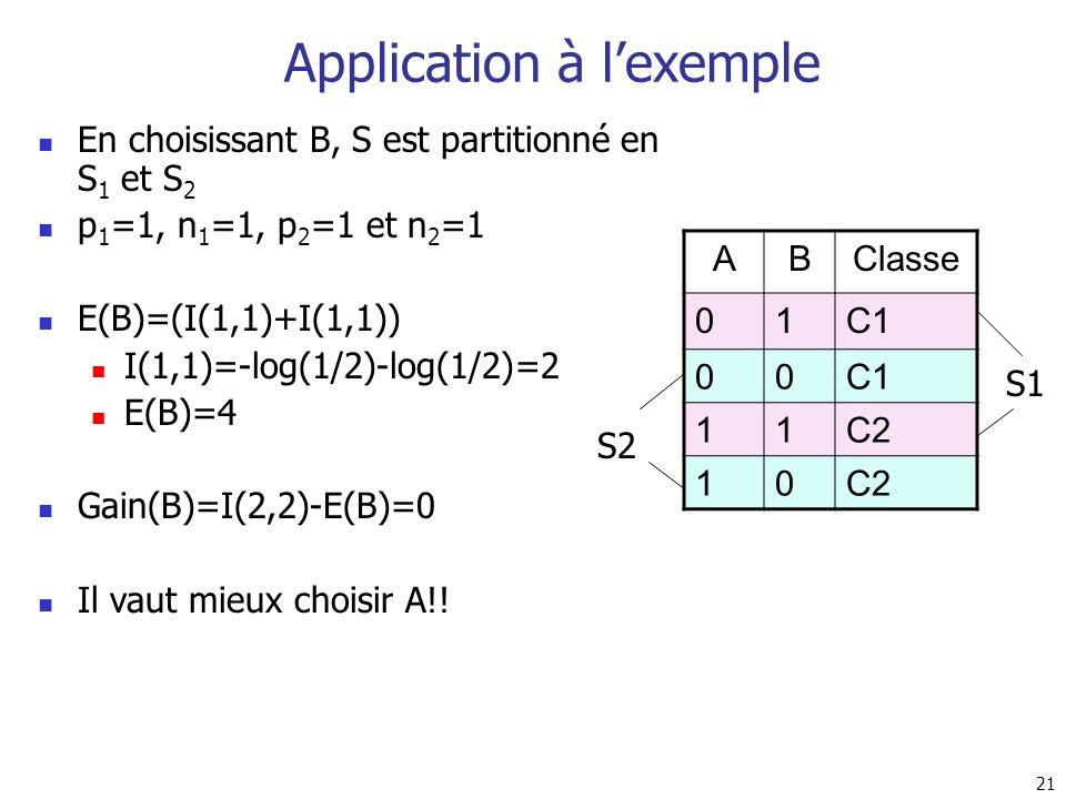 21 Application à lexemple En choisissant B, S est partitionné en S 1 et S 2 p 1 =1, n 1 =1, p 2 =1 et n 2 =1 E(B)=(I(1,1)+I(1,1)) I(1,1)=-log(1/2)-log