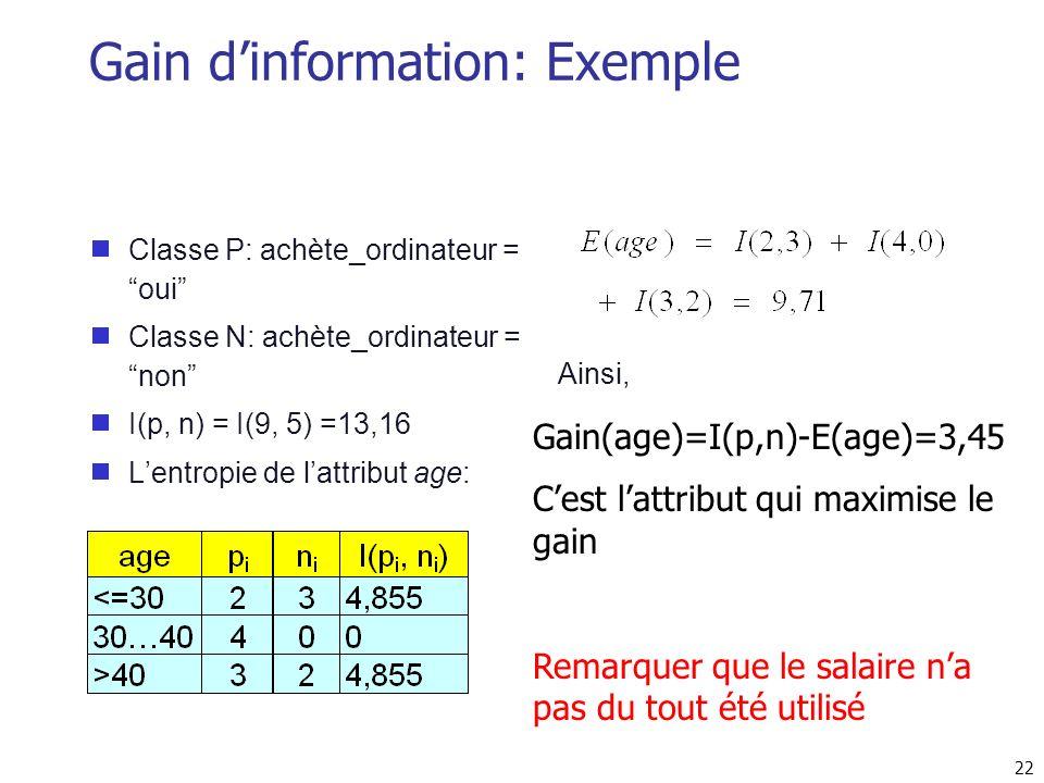 22 Gain dinformation: Exemple Classe P: achète_ordinateur = oui Classe N: achète_ordinateur = non I(p, n) = I(9, 5) =13,16 Lentropie de lattribut age: