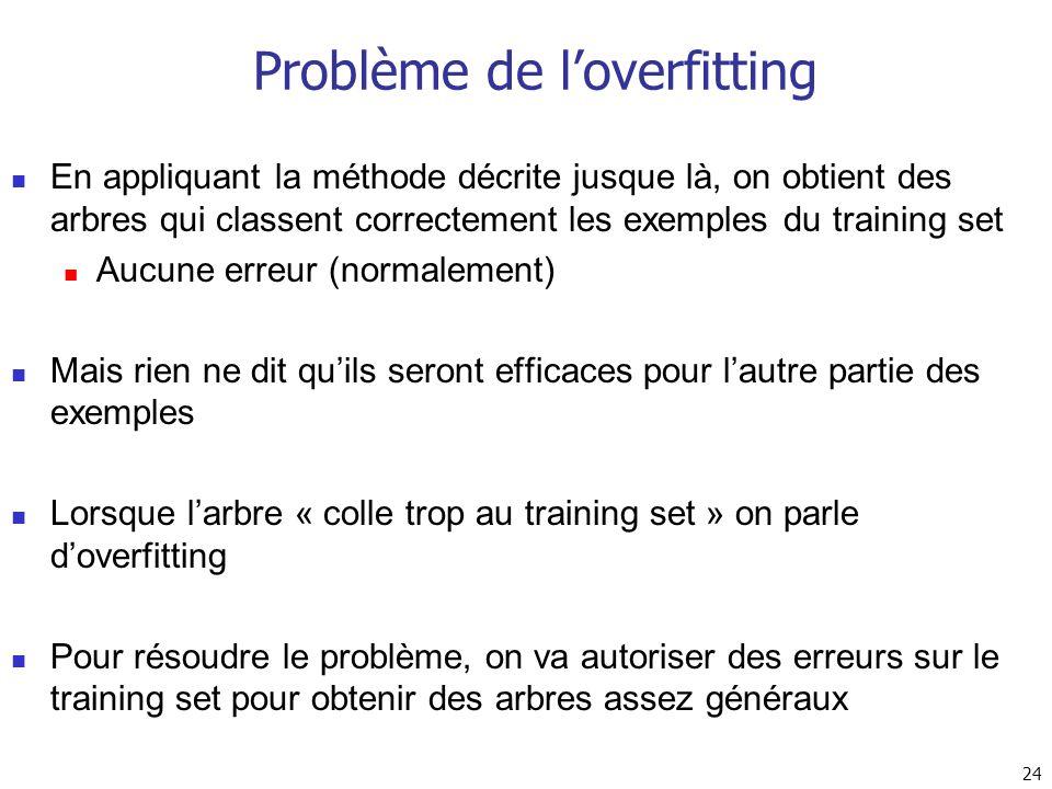 24 Problème de loverfitting En appliquant la méthode décrite jusque là, on obtient des arbres qui classent correctement les exemples du training set A