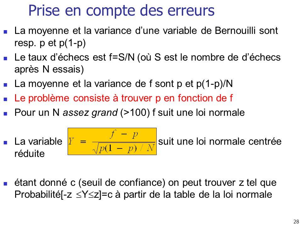 28 Prise en compte des erreurs La moyenne et la variance dune variable de Bernouilli sont resp. p et p(1-p) Le taux déchecs est f=S/N (où S est le nom