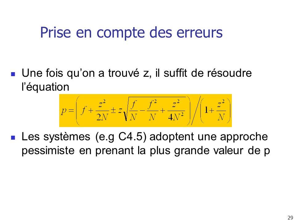 29 Prise en compte des erreurs Une fois quon a trouvé z, il suffit de résoudre léquation Les systèmes (e.g C4.5) adoptent une approche pessimiste en p