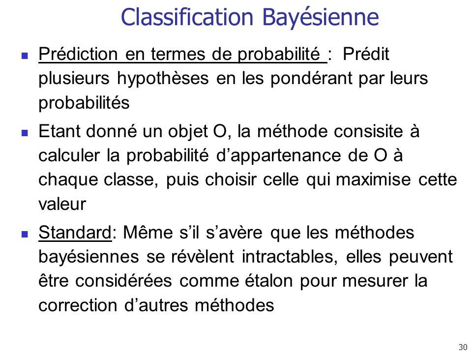 30 Classification Bayésienne Prédiction en termes de probabilité : Prédit plusieurs hypothèses en les pondérant par leurs probabilités Etant donné un