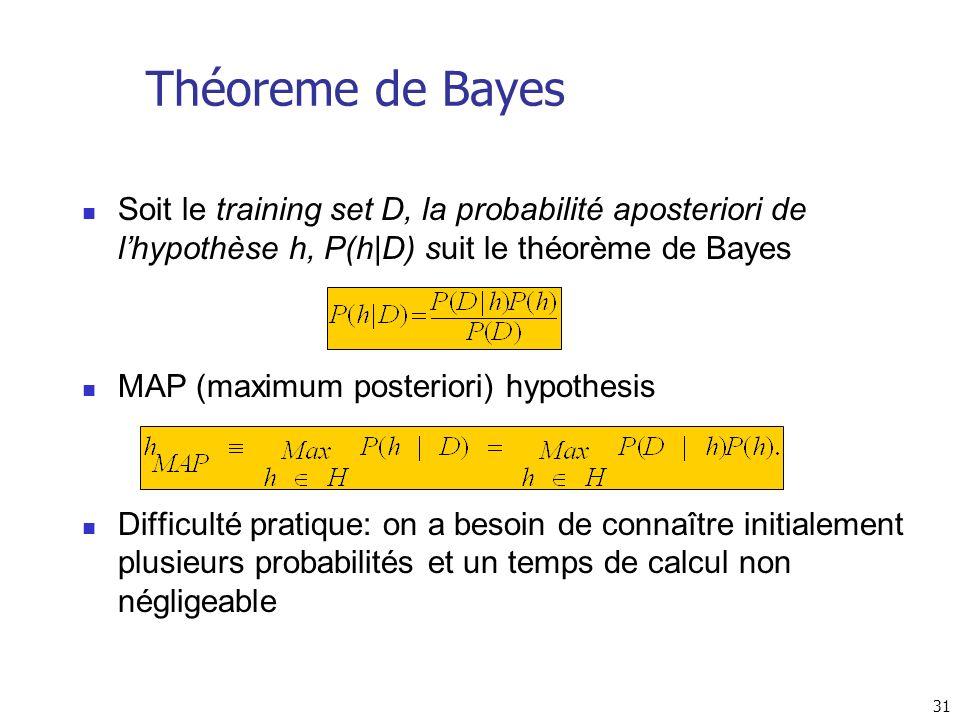 31 Théoreme de Bayes Soit le training set D, la probabilité aposteriori de lhypothèse h, P(h D) suit le théorème de Bayes MAP (maximum posteriori) hyp