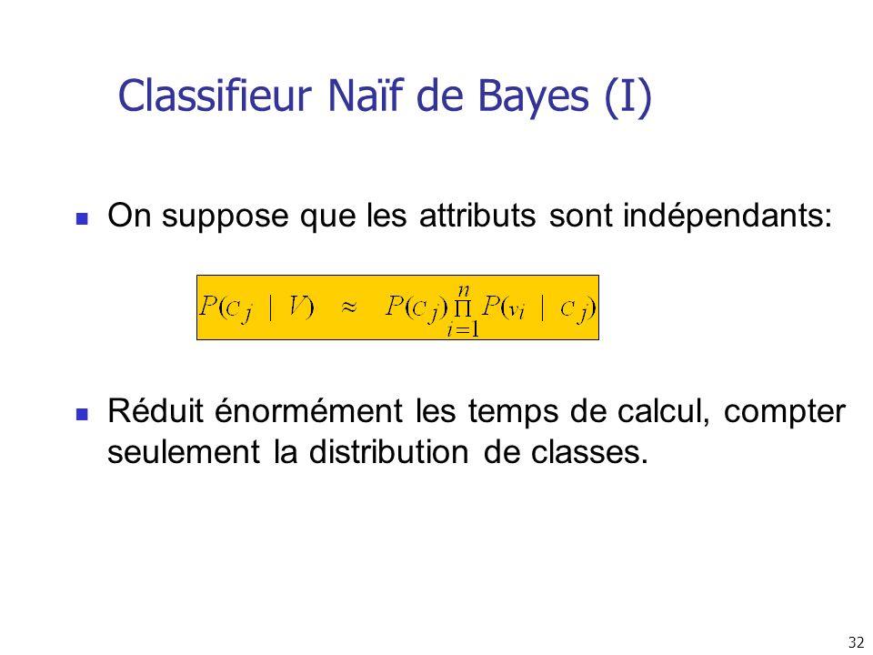 32 Classifieur Naïf de Bayes (I) On suppose que les attributs sont indépendants: Réduit énormément les temps de calcul, compter seulement la distribut