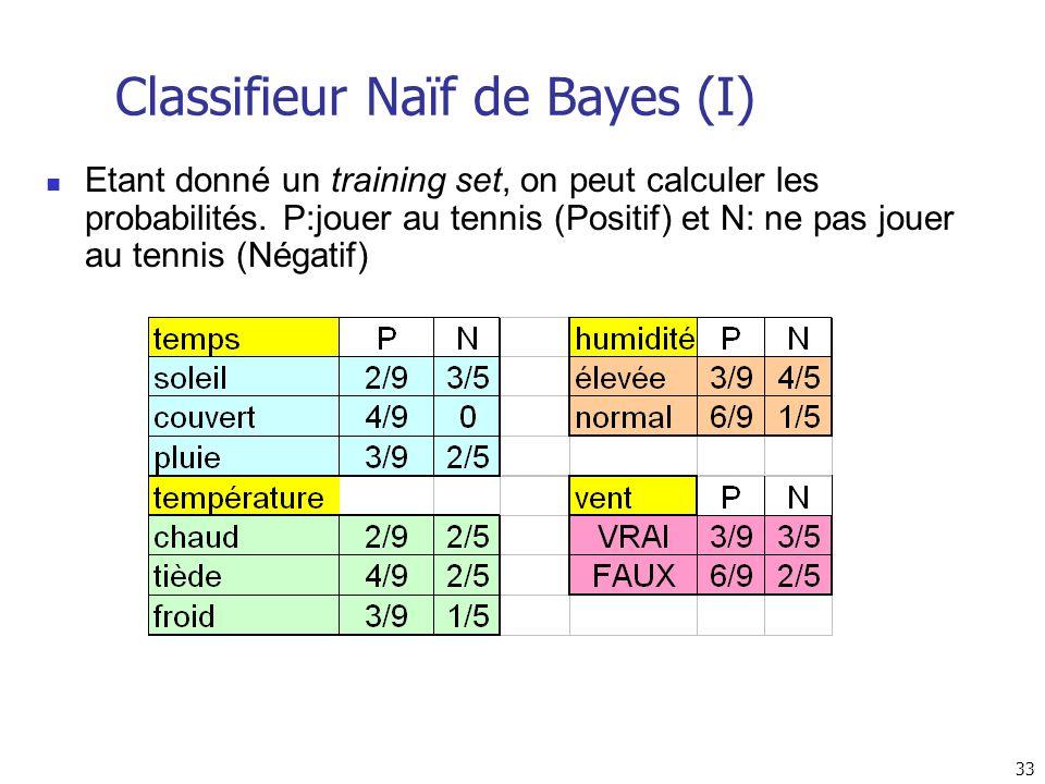 33 Etant donné un training set, on peut calculer les probabilités. P:jouer au tennis (Positif) et N: ne pas jouer au tennis (Négatif) Classifieur Naïf