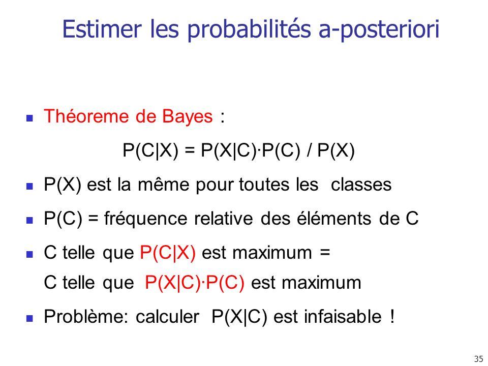 35 Estimer les probabilités a-posteriori Théoreme de Bayes : P(C X) = P(X C)·P(C) / P(X) P(X) est la même pour toutes les classes P(C) = fréquence rel