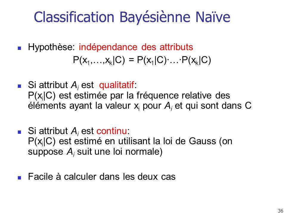 36 Classification Bayésiènne Naïve Hypothèse: indépendance des attributs P(x 1,…,x k  C) = P(x 1  C)·…·P(x k  C) Si attribut A i est qualitatif: P(x i
