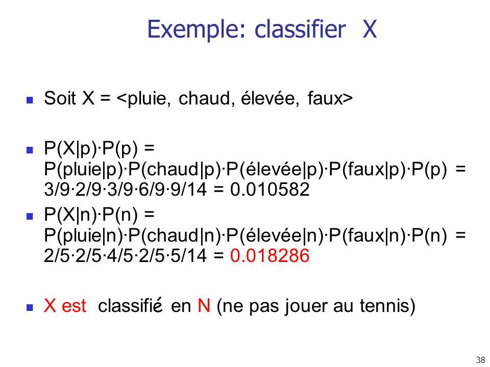 38 Exemple: classifier X Soit X = P(X p)·P(p) = P(pluie p)·P(chaud p)·P(élevée p)·P(faux p)·P(p) = 3/9·2/9·3/9·6/9·9/14 = 0.010582 P(X n)·P(n) = P(plu