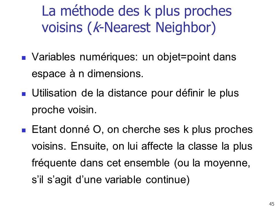 45 La méthode des k plus proches voisins (k-Nearest Neighbor) Variables numériques: un objet=point dans espace à n dimensions. Utilisation de la dista