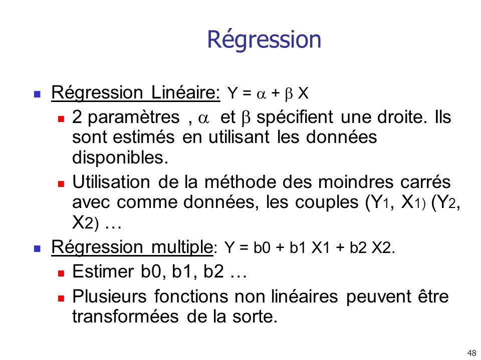 48 Régression Linéaire: Y = + X 2 paramètres, et spécifient une droite. Ils sont estimés en utilisant les données disponibles. Utilisation de la métho