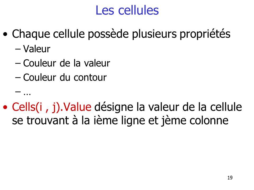 19 Les cellules Chaque cellule possède plusieurs propriétés –Valeur –Couleur de la valeur –Couleur du contour –… Cells(i, j).Value désigne la valeur d