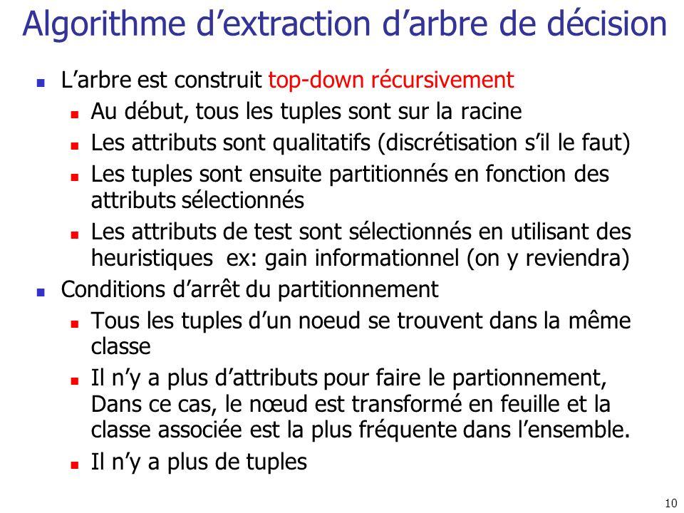 10 Algorithme dextraction darbre de décision Larbre est construit top-down récursivement Au début, tous les tuples sont sur la racine Les attributs so