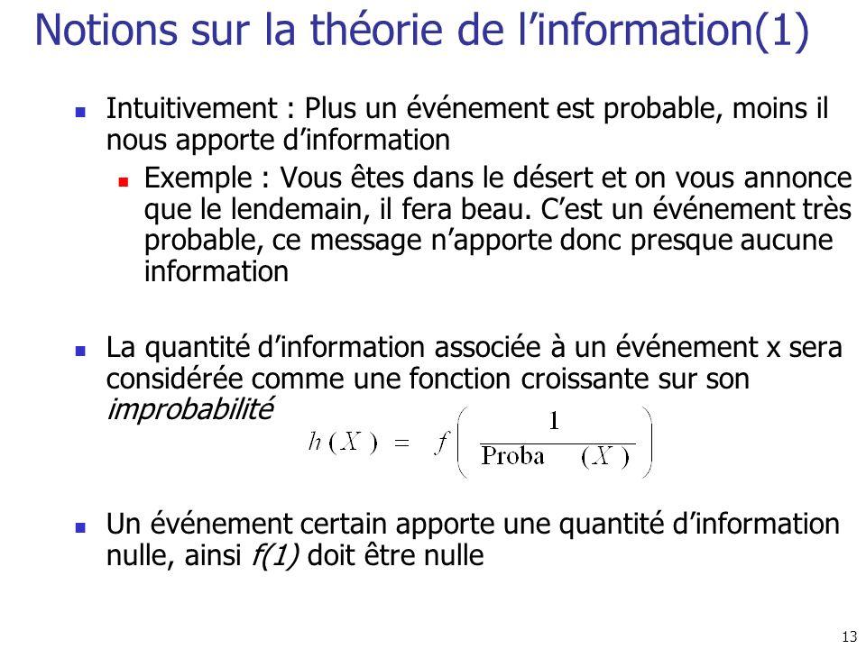 13 Notions sur la théorie de linformation(1) Intuitivement : Plus un événement est probable, moins il nous apporte dinformation Exemple : Vous êtes da