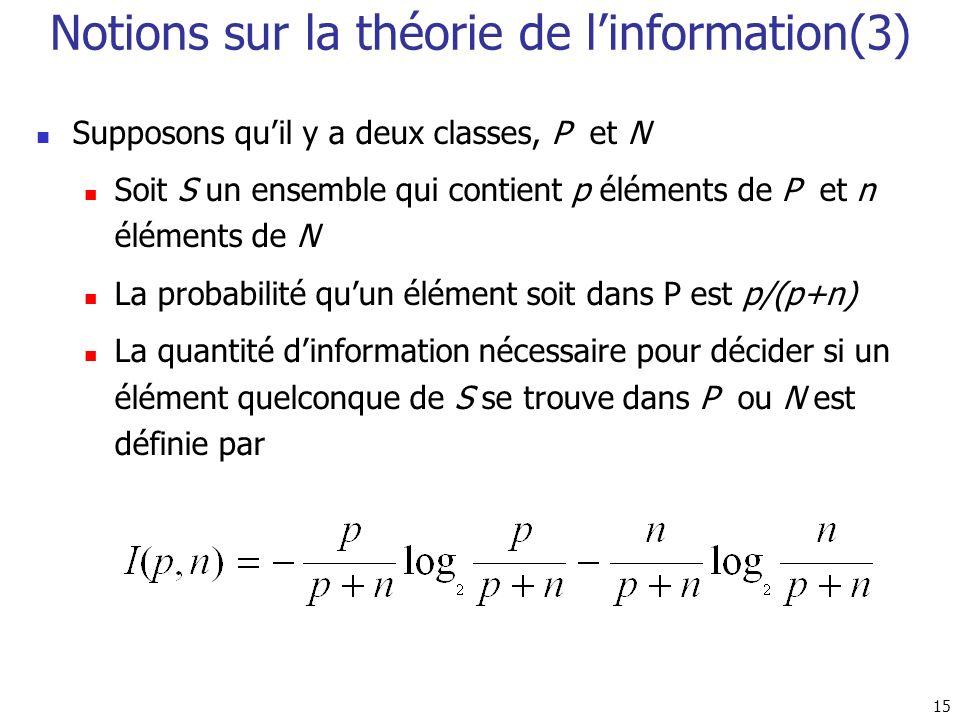 15 Notions sur la théorie de linformation(3) Supposons quil y a deux classes, P et N Soit S un ensemble qui contient p éléments de P et n éléments de