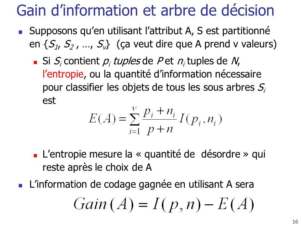 16 Gain dinformation et arbre de décision Supposons quen utilisant lattribut A, S est partitionné en {S 1, S 2, …, S v } (ça veut dire que A prend v v