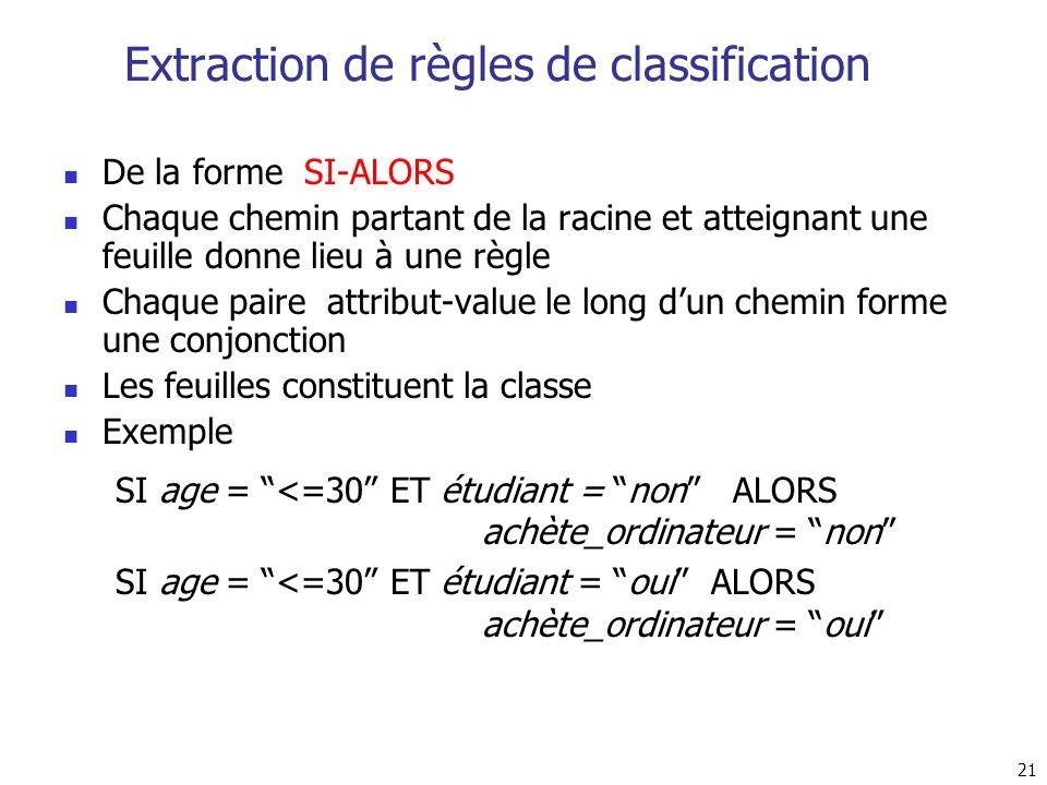21 Extraction de règles de classification De la forme SI-ALORS Chaque chemin partant de la racine et atteignant une feuille donne lieu à une règle Cha