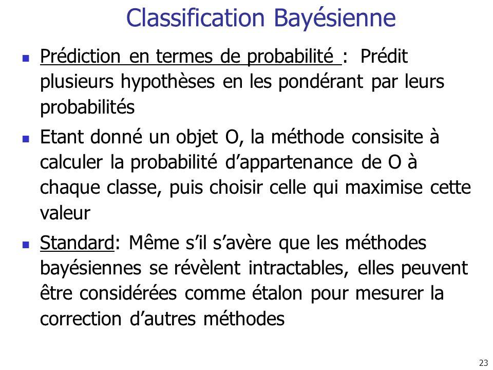 23 Classification Bayésienne Prédiction en termes de probabilité : Prédit plusieurs hypothèses en les pondérant par leurs probabilités Etant donné un