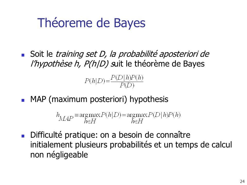 24 Théoreme de Bayes Soit le training set D, la probabilité aposteriori de lhypothèse h, P(h D) suit le théorème de Bayes MAP (maximum posteriori) hyp