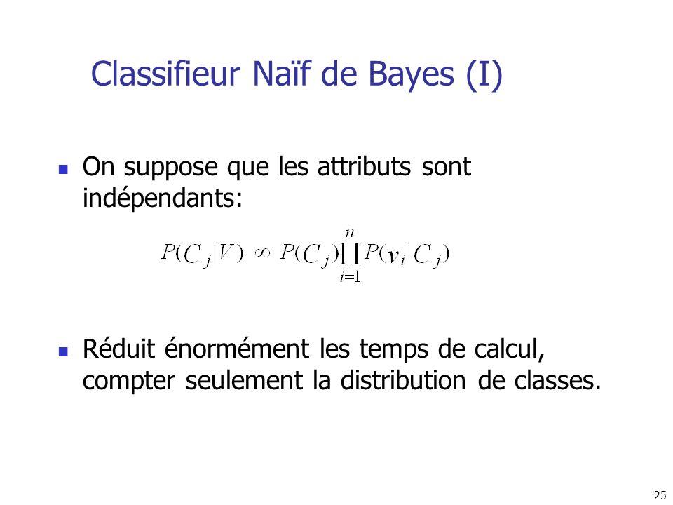 25 Classifieur Naïf de Bayes (I) On suppose que les attributs sont indépendants: Réduit énormément les temps de calcul, compter seulement la distribut