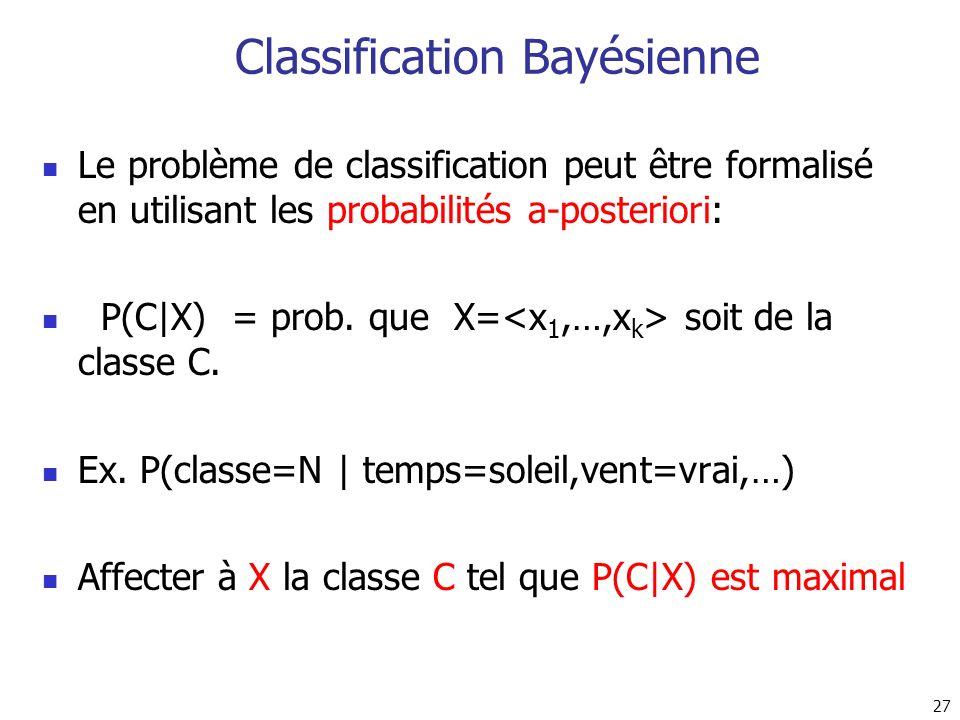 27 Classification Bayésienne Le problème de classification peut être formalisé en utilisant les probabilités a-posteriori: P(C X) = prob. que X= soit