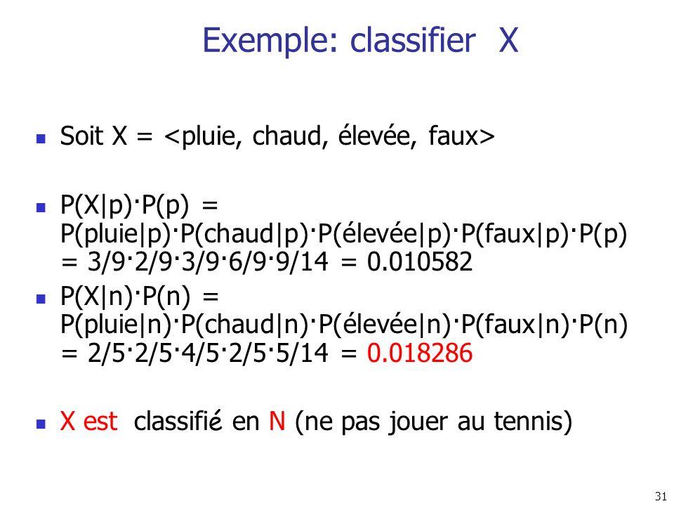 31 Exemple: classifier X Soit X = P(X p)·P(p) = P(pluie p)·P(chaud p)·P(élevée p)·P(faux p)·P(p) = 3/9·2/9·3/9·6/9·9/14 = 0.010582 P(X n)·P(n) = P(plu