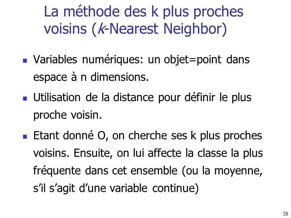 38 La méthode des k plus proches voisins (k-Nearest Neighbor) Variables numériques: un objet=point dans espace à n dimensions. Utilisation de la dista