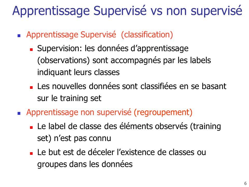 6 Apprentissage Supervisé vs non supervisé Apprentissage Supervisé (classification) Supervision: les données dapprentissage (observations) sont accomp