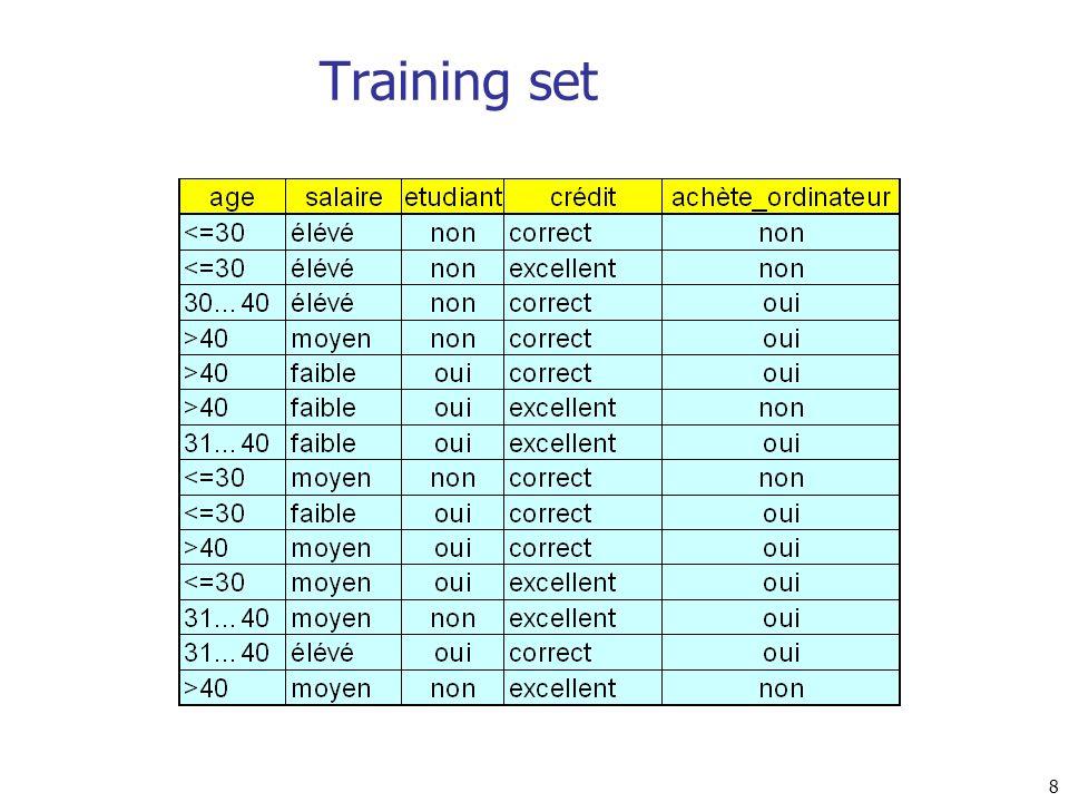 8 Training set