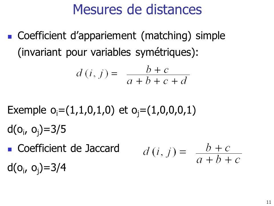 11 Mesures de distances Coefficient dappariement (matching) simple (invariant pour variables symétriques): Exemple o i =(1,1,0,1,0) et o j =(1,0,0,0,1