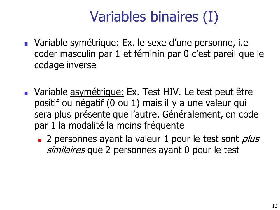 12 Variables binaires (I) Variable symétrique: Ex. le sexe dune personne, i.e coder masculin par 1 et féminin par 0 cest pareil que le codage inverse