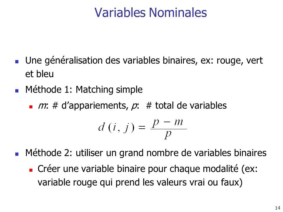 14 Variables Nominales Une généralisation des variables binaires, ex: rouge, vert et bleu Méthode 1: Matching simple m: # dappariements, p: # total de