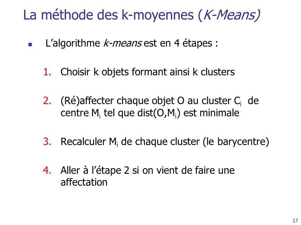 17 La méthode des k-moyennes (K-Means) Lalgorithme k-means est en 4 étapes : 1.Choisir k objets formant ainsi k clusters 2.(Ré)affecter chaque objet O